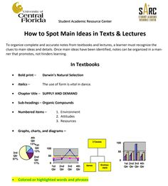 To organize complete and accurate notes from textbooks and lectures, a learner must recognize the clues to main ideas and details. Once main ideas have been identified, notes can be organized in a manner that promotes, not hinders learning. Skills To Learn, Study Skills, Learning Skills, Main Idea, School Fun, Textbook, Texts, Maine, University