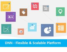 #DNN as we know it is a popular web development platform built on Microsoft technologies and yet open source. Well, there are millions and millions of websites that are powered by #DotNetNuke today.