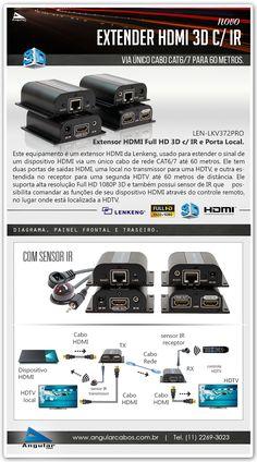 Extender HDMI Full HD 3D para 60 metros com sensor IR e porta HDMI local. LEN-LKV372PRO