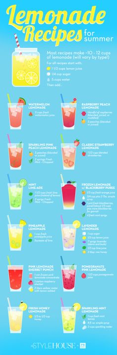 12 Unique Lemonade Recipes For Summer. We Love Lemonade!