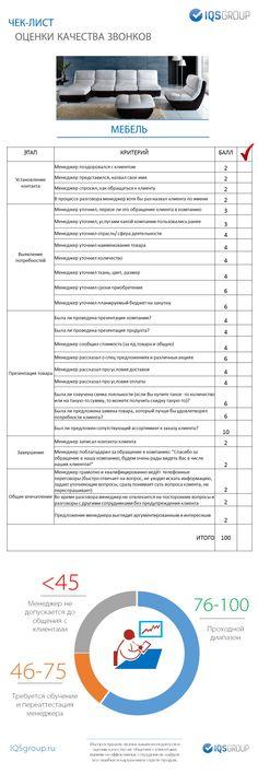 Чек-лист оценки качества работы менеджеров по продажам мебели