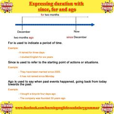 for since ago timeline- learning English