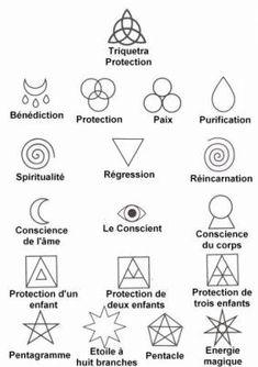 symbol witch tattoo - symbol witch & symbol witchcraft & symbol witch tattoo & symbol witch witchcraft & the witcher symbol & witch protection symbol & witcher symbol & scarlet witch symbol Symbol Tattoos, Rune Tattoo, Unalome Tattoo, Witch Tattoo, Tatoos, Greek Symbol Tattoo, Masonic Tattoos, Planet Tattoos, Tattoo Sleeves