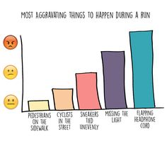 15 Charts That'll Only Mean Something To People Who Love Running