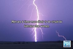 99 Interesting Facts About The World To Blow Your Mind Because guys are that stupid.