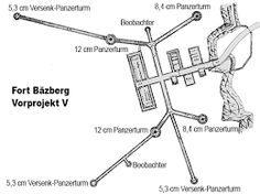 Ähnliches Foto Planer, Line Chart, Diagram, Forts