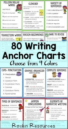 Raft writing literacy pinterest differentiation language arts writing anchor charts or posters loaded with teaching tools and ideas for sentence writing paragraph writing essay writing narrative writing fandeluxe Choice Image