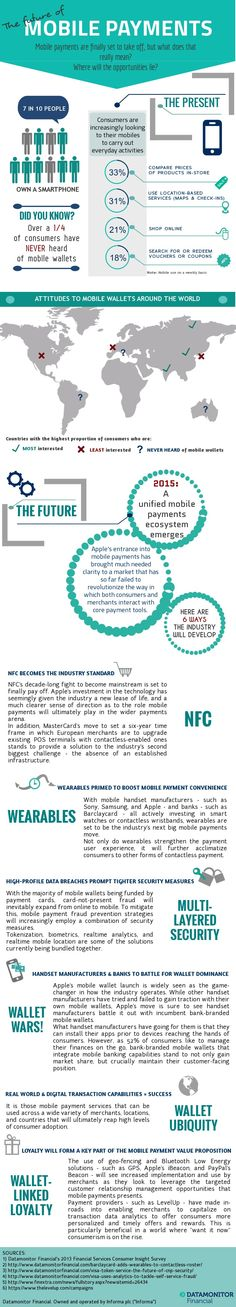 The future of mobile payments, an #infographic by @DatamonitorFS