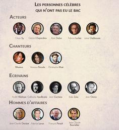 Les personnes célèbres qui n'ont pas eu le bac