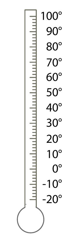 Printable Blank Thermometers (3-Pages)