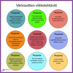 Page not found - Värinautit Behavior Management, Finland, Chart, Education, Teaching, Onderwijs, Learning