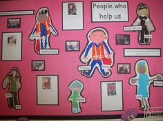 Writing and Paintings of 'People who help us'