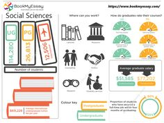 #SocialScienceAssignmentHelp for College/University Students by Ph.D. Experts(#BookMyEssay)