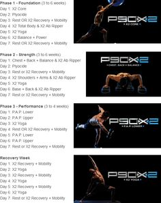 Breaking Down The P90X2 Workout Schedule