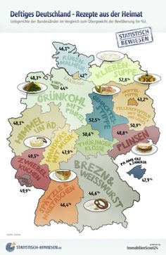 website with recipes for German regional specialties. I don't care what percentage of the population is overweight, I want some of these hearty German dishes!