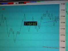 Tradingpuramentegrafico: FIB risultato+100+200+300+400+305+100-375+100+200...