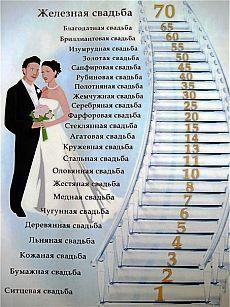 Идеальная Хозяюшка | ВКонтакте