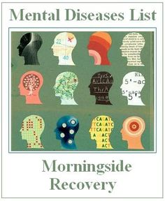 Complete list of mental diseases