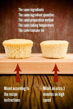 Si mezclas demasiado la mezcla luego de añadir la harina, puedes desarrollar en exceso la formación de cadenas de gluten, lo que hará que la torta sea pesada y densa. Asegúrate de mezclar solo hasta que 'solo se haya combinado' (no tienes que ver nada de harina seca) si quieres una torta esponjosa pero que siga siendo fácil de manejar.