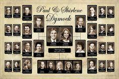 Family Tree Layout, Family Tree Photo, Family Tree Art, Family Photos, Family Tree With Pictures, Heritage Scrapbook Pages, Family History Book, Family Genealogy, Album Photo