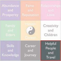 Helpful People And Travel | Attract Support And Guidance