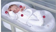 Cocoonababy® Cocon ergonomique pour nouveau-né   Site officiel RED CASTLE  France   Produits pour bébés, Puériculture bce6d33abc08