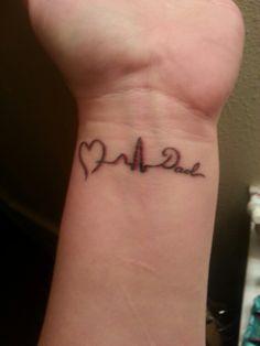 Dad memorial tattoo. Memorial tattoo. Wrist tattoo. RIP DAD