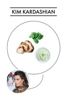 Totally Surprising Things Celebrities Put in Their Salads--I am with the Kardashians on this one