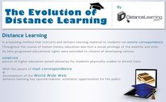 300 Years of Distance Learning Evolution - INFOGRAPHIC