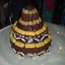 think i'll make this for the next b-day at work