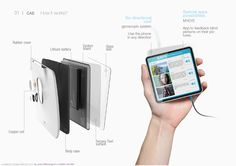 The CAE Blind Smartphone Concept is a new way of looking at smartphones. The purpose here is to have a device with digital accessibility to both Technical Illustration, Technical Drawings, Concept Phones, Latest Phones, Presentation Layout, Ui Design, Design Concepts, Industrial Design, Microsoft