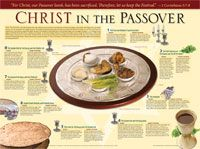 Christ In The Passover Wall Chart - Laminated