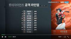 하이라이트 2017.04.04 '이대호 투런포' 롯데, 넥센 꺾고 3연승 동영상