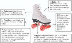 Resultado de imagen para imagenes de patinadores sobre ruedas
