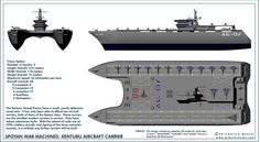 Spoyan-Aircraft-Carrier-Kenturu-Kyleen-Class by dcmstarships on DeviantArt Wooden Boat Plans, Wooden Boats, Navy Carriers, Rc Tank, Military Drawings, Us Navy Ships, Concept Ships, Army Vehicles, Yacht Design