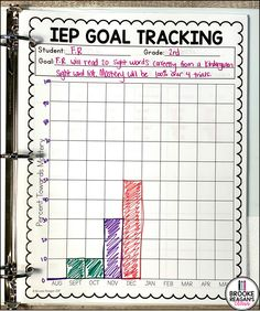 IEP goal tracking and progress monitoring data sheets. This IEP goal tracking binder has everything you need to stay on top of IEP goal tracking for your students.
