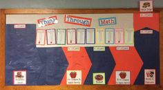 Highland Elementary's Think Through Math Goals Bulletin Board! Thermometers show classrooms that are donating points to earn a pizza party! Think Plainview, Texas Classroom Setup, Math Classroom, Think Through Math, Math Bulletin Boards, Math Intervention, Student Motivation, Math Workshop, 4th Grade Math, 5th Grades