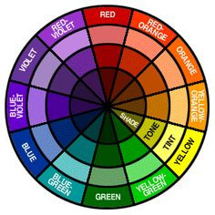 Colour Wheel: Shades, tones, tints and hues.See monochromatic colour wheel in blue which explains what tone tint and shade mean