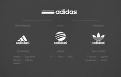 The analysis of the current Adidas brand design, re-thinking the brand marketing and giving a different perspective and a minimal brand design strategy to the brand. Corporate Design, Branding Design, Event Branding, Logo Design, Creative Office, Brand Architecture, Adidas Brand, Football And Basketball, Design Strategy