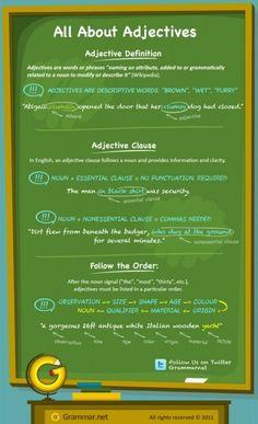 Great Infographics for Language Teachers Part 1