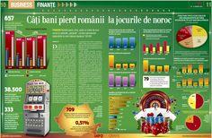 Slot machines Slot Machine, Infographics, Comic Books, Cover, Information Graphics, Infographic, Comic Strips, Slipcovers, Comic Book
