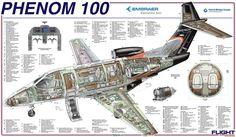 ASAS DO TOCANTINS - Nos céus do Planalto Central: Embraer entrega primeiro Phenom 100 para cliente da Índia