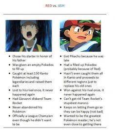 Anime Red vs Ash