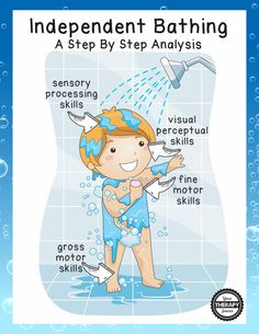 independent-bathing-step-by-step-analysis