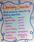 Developing Characters...Writing Anchor Chart