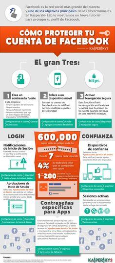 [es] Cómo proteger tu cuenta de Facebook #fb (infografía en español)