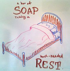 SOAP and REST Basics soapUI