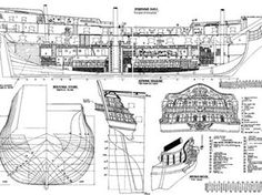 Wood ship model plans A Quonset hut is a particular kind of elongated prefabricated structure many times resembling a building just kidding of corruga Model Ship Building, Boat Building Plans, Poder Naval, Ship Sketch, Sailboat Plans, Model Boat Plans, Jon Boat, Wood Boats, Boat Stuff