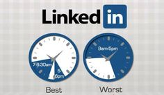 Best and Worst Times to Post on Linkedin