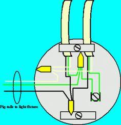 b850cd80d7c83045f8711c7fb19bb47a--electric-workshop  K Blazer Wiring Diagram on 85 k5 blazer door, 85 k5 blazer parts, 85 k5 blazer fuel tank, 85 k5 blazer seats, gm wiper switch wiring diagram, 1988 gmc truck wiring diagram, 1989 chevy s10 wiring diagram, 85 k5 blazer battery, 85 k5 blazer exhaust,